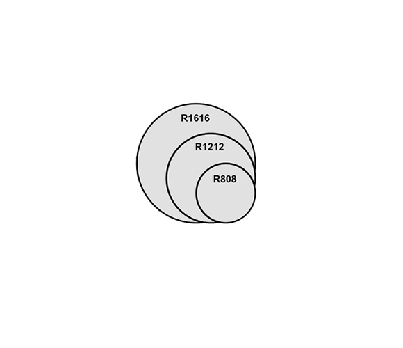 White Self Adhesive Round  Labels